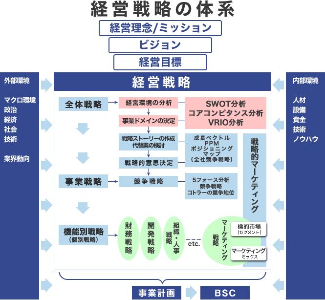 - 求人ボックス|PR 東京都 企画の仕事・求人